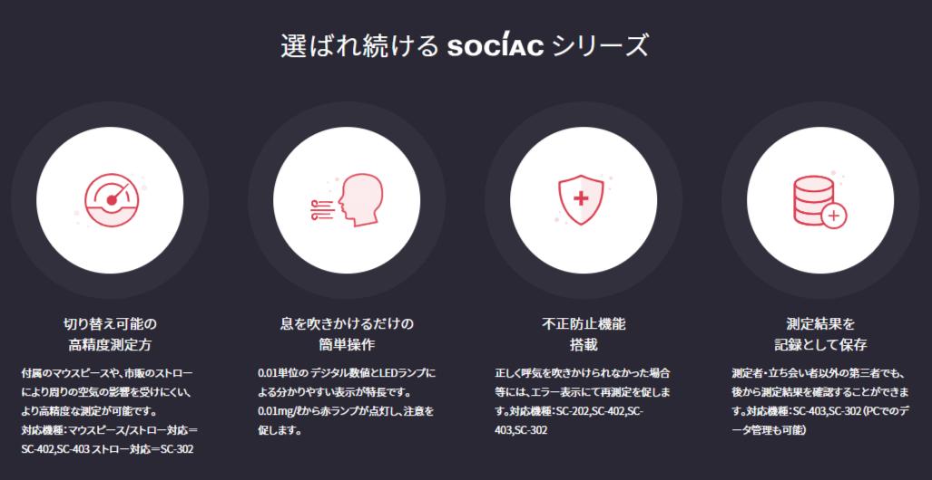 ソシアック(中央自動車工業株式会社)の画像